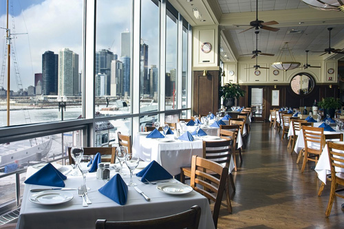Riva Restaurant Chicago