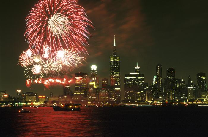 Chicago 4th Of July Events Guide Fireworks Festivals